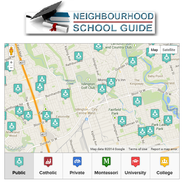 davenport village real estate toronto schools